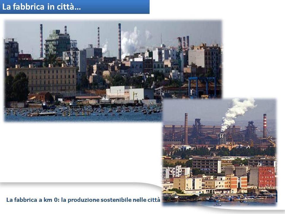 La fabbrica a km 0: la produzione sostenibile nelle città La fabbrica in città…