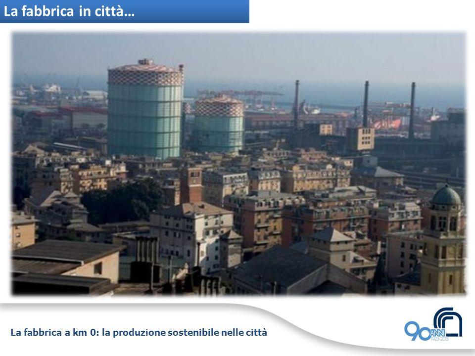 La fabbrica a km 0: la produzione sostenibile nelle città Quali tecnologie.