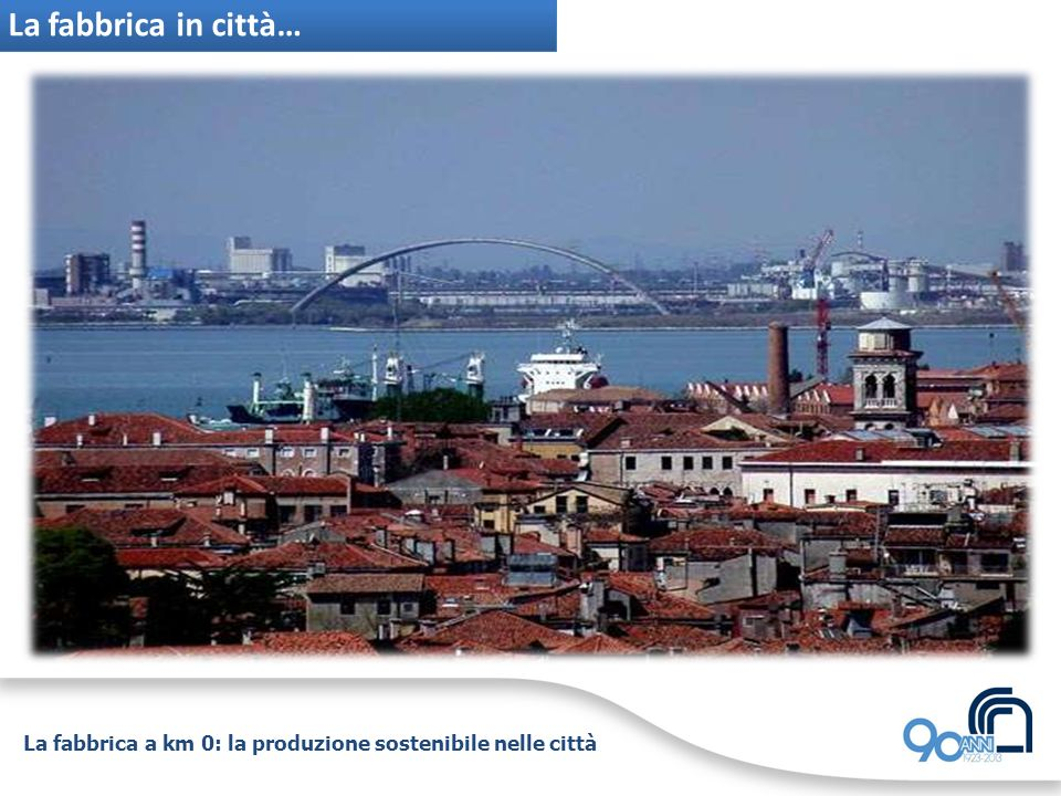 La fabbrica a km 0: la produzione sostenibile nelle città Urban Manufacturing Business Models Urban Labs and Factories