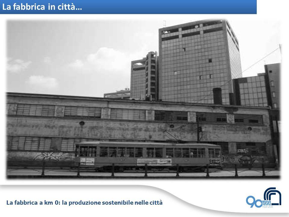 La fabbrica a km 0: la produzione sostenibile nelle città Challenge: Produzione just-in time, no magazzini (piccoli lotti di spedizione time-constrainded) La logistica Tecnologie di tracking e tracing Scorte viaggianti e coesistenza di diverse reti di trasporto Riconfigurazione e rilocazione di produzione e trasporto