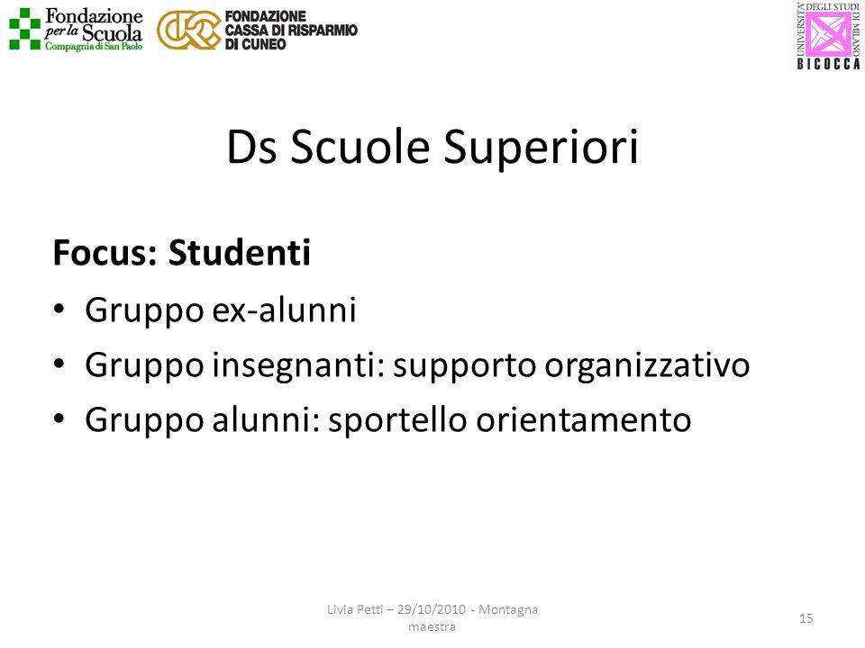 Ds Scuole Superiori Focus: Studenti Gruppo ex-alunni Gruppo insegnanti: supporto organizzativo Gruppo alunni: sportello orientamento 15 Livia Petti – 29/10/2010 - Montagna maestra