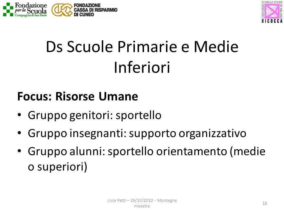 Ds Scuole Primarie e Medie Inferiori Focus: Risorse Umane Gruppo genitori: sportello Gruppo insegnanti: supporto organizzativo Gruppo alunni: sportell