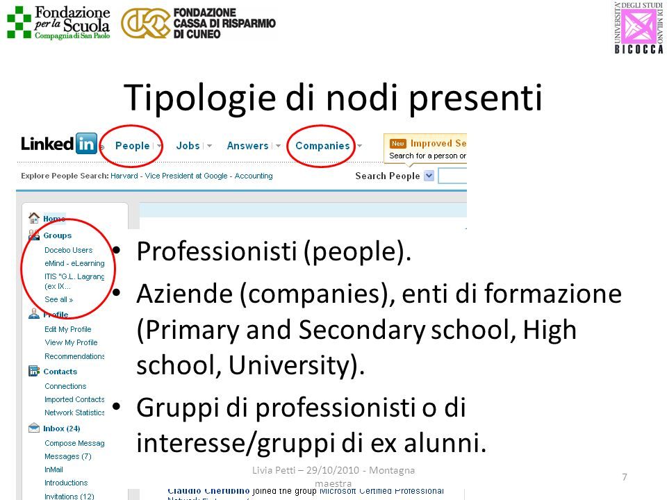 Tipologie di nodi presenti Professionisti (people). Aziende (companies), enti di formazione (Primary and Secondary school, High school, University). G