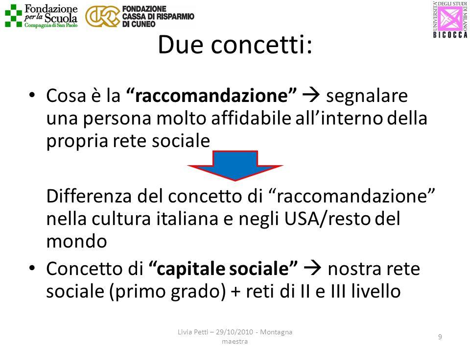 Due concetti: Cosa è la raccomandazione segnalare una persona molto affidabile allinterno della propria rete sociale Differenza del concetto di raccom