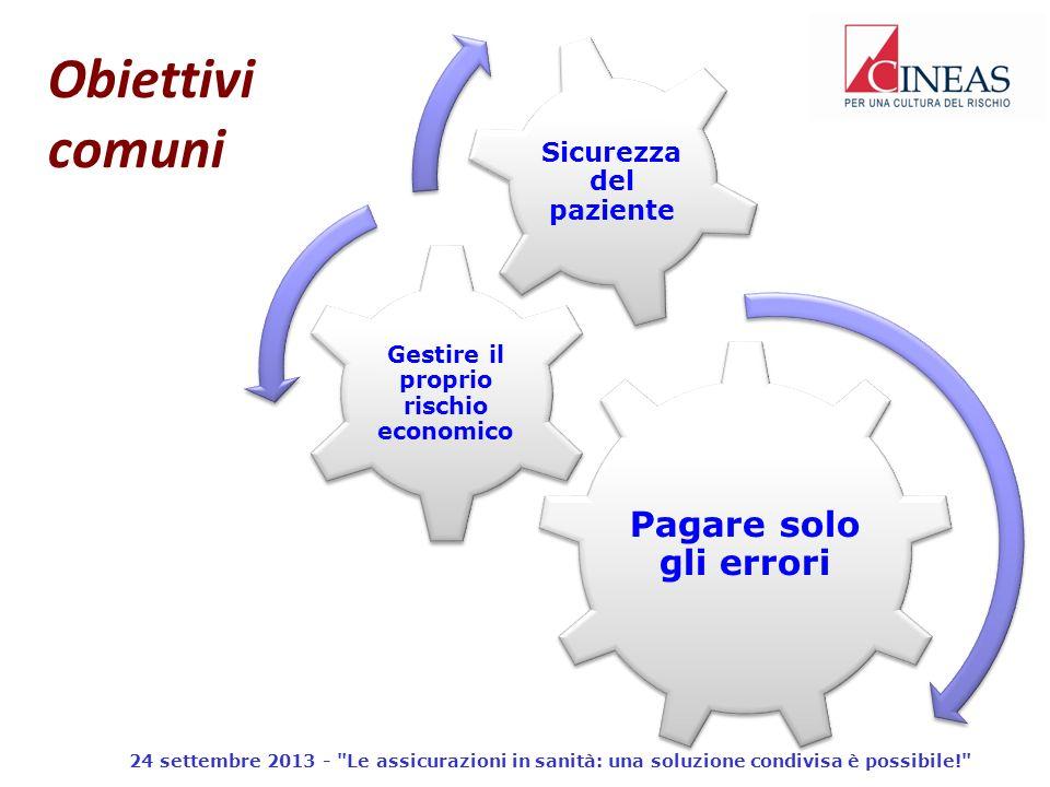 Obiettivi comuni 24 settembre 2013 - Le assicurazioni in sanità: una soluzione condivisa è possibile!