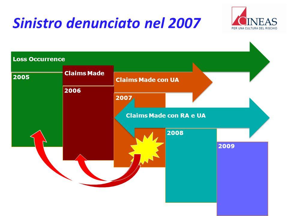 Sinistro denunciato nel 2007