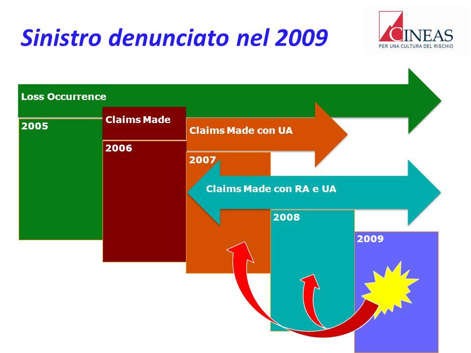 Sinistro denunciato nel 2009