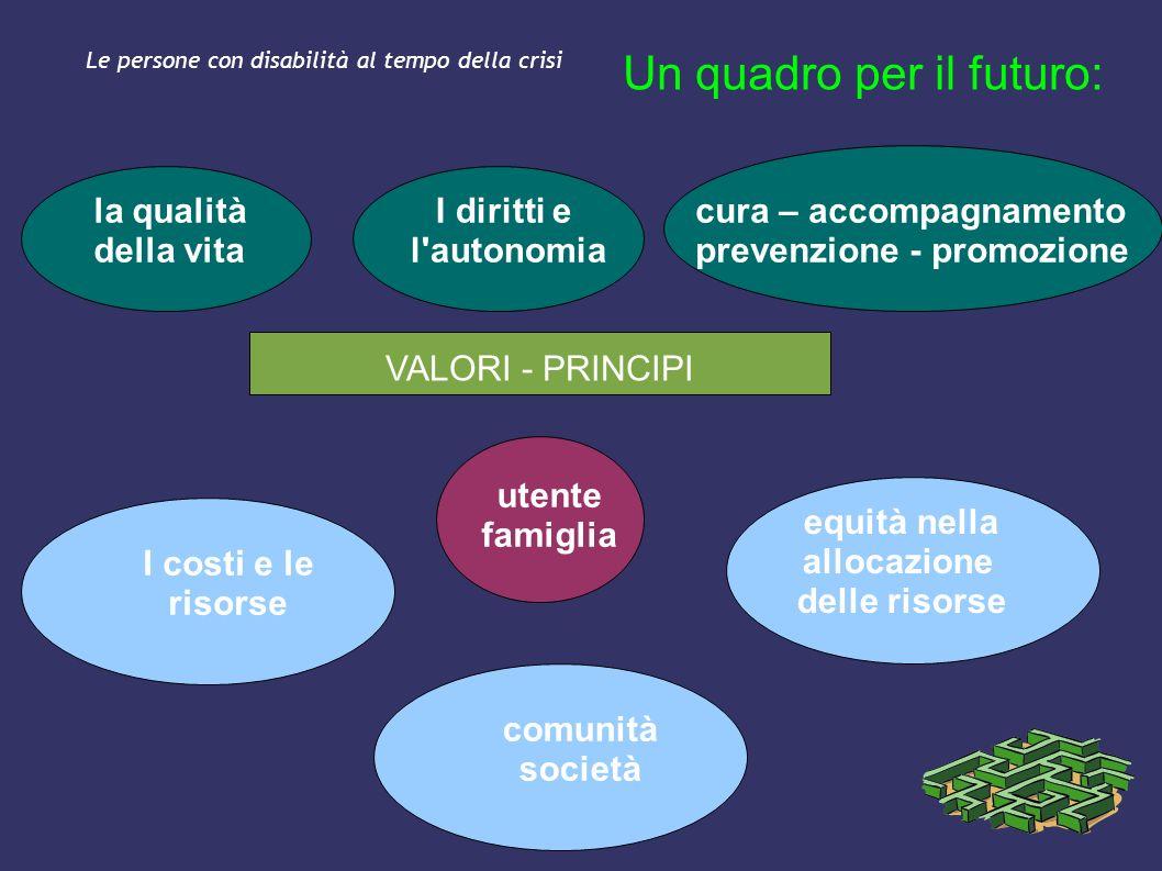 Le persone con disabilità al tempo della crisi Un quadro per il futuro: I costi e le risorse I diritti e l'autonomia equità nella allocazione delle ri