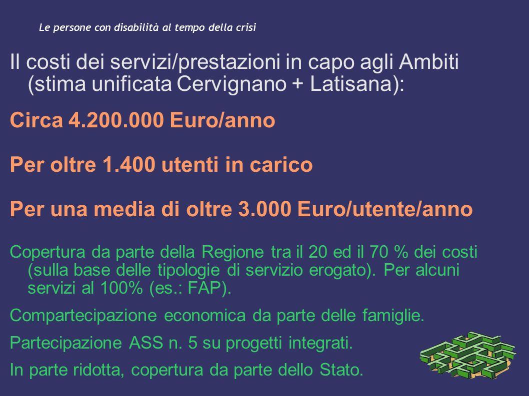 Le persone con disabilità al tempo della crisi Il costi dei servizi/prestazioni in capo agli Ambiti (stima unificata Cervignano + Latisana): Circa 4.2