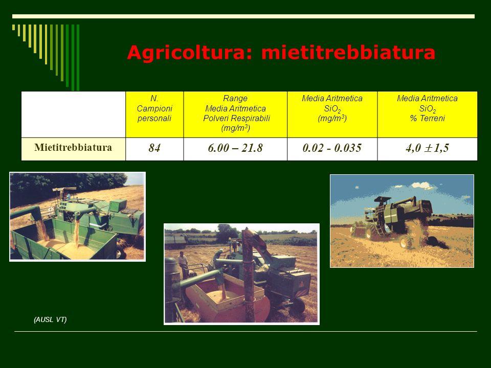Agricoltura: mietitrebbiatura N. Campioni personali Range Media Aritmetica Polveri Respirabili (mg/m 3 ) Media Aritmetica SiO 2 (mg/m 3 ) Media Aritme