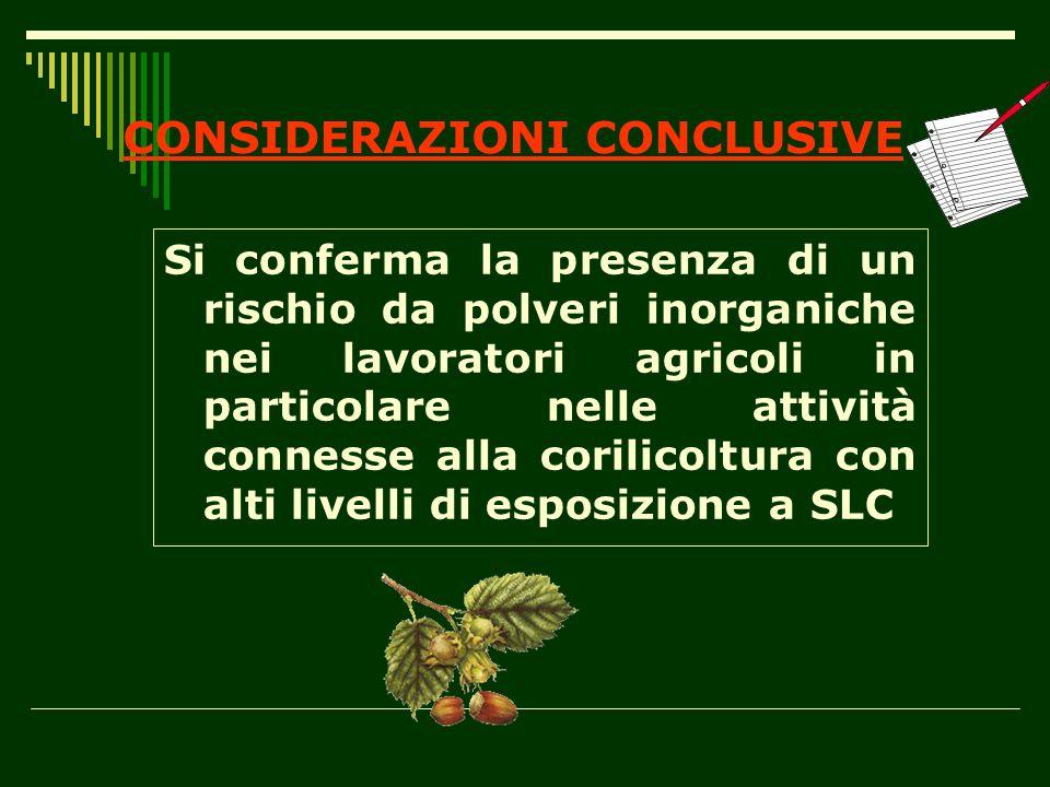 CONSIDERAZIONI CONCLUSIVE Si conferma la presenza di un rischio da polveri inorganiche nei lavoratori agricoli in particolare nelle attività connesse