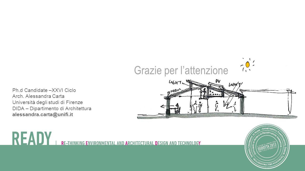 Grazie per lattenzione Ph.d Candidate –XXVI Ciclo Arch. Alessandra Carta Università degli studi di Firenze DIDA – Dipartimento di Architettura alessan