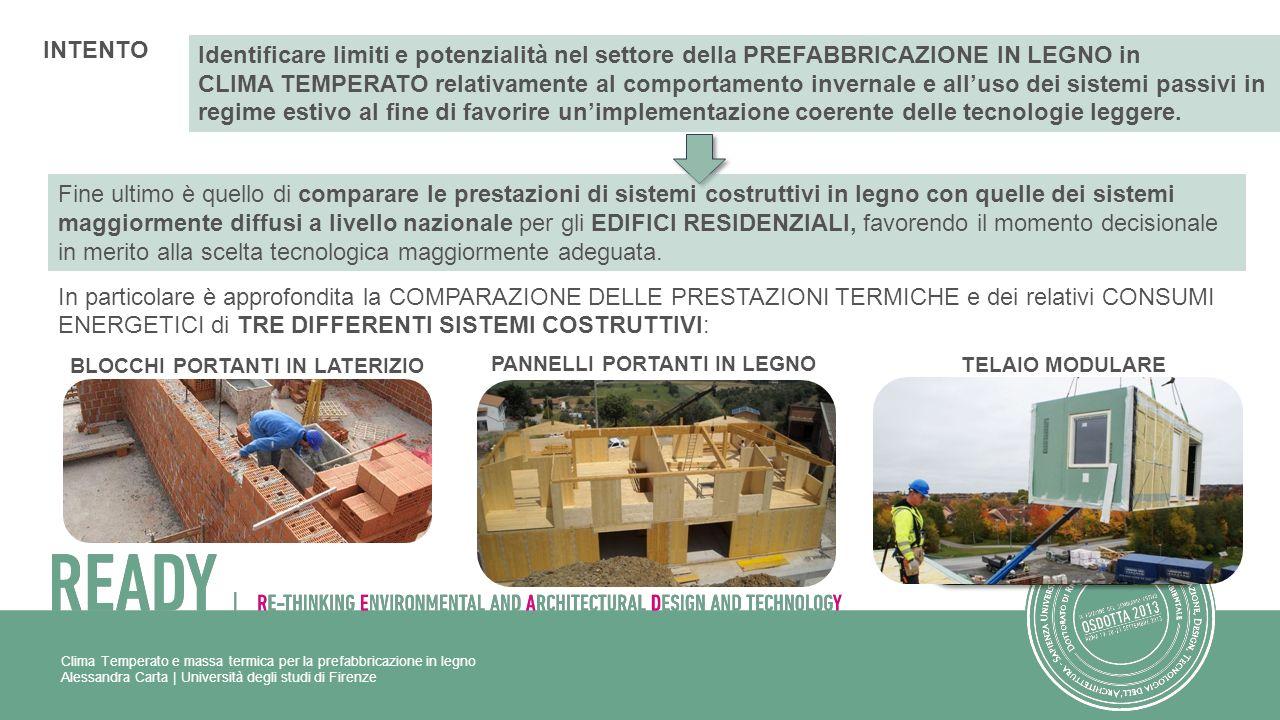 Clima Temperato e massa termica per la prefabbricazione in legno Alessandra Carta | Università degli studi di Firenze Identificare limiti e potenziali