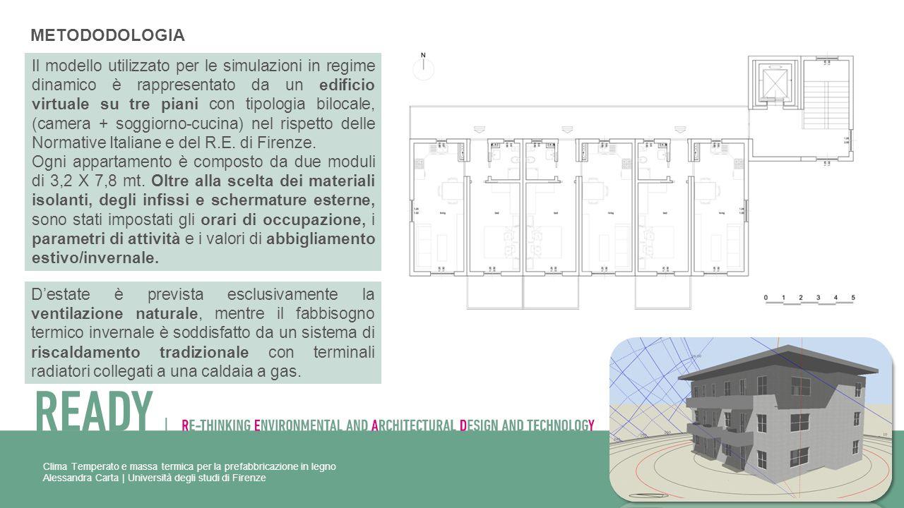 Il modello utilizzato per le simulazioni in regime dinamico è rappresentato da un edificio virtuale su tre piani con tipologia bilocale, (camera + sog
