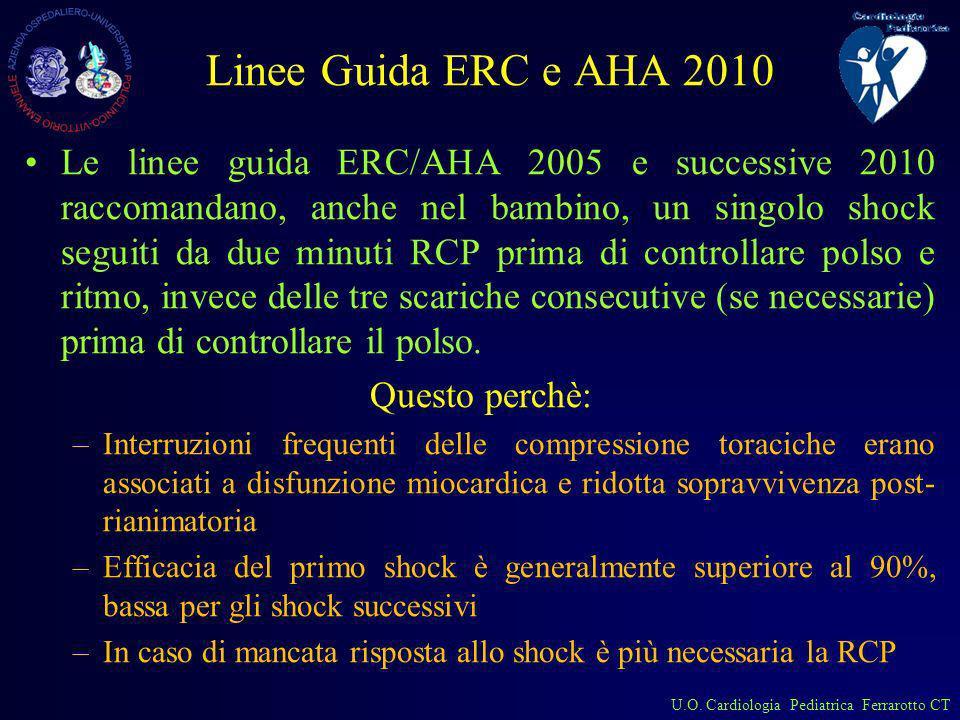 U.O. Cardiologia Pediatrica Ferrarotto CT Linee Guida ERC e AHA 2010 Le linee guida ERC/AHA 2005 e successive 2010 raccomandano, anche nel bambino, un
