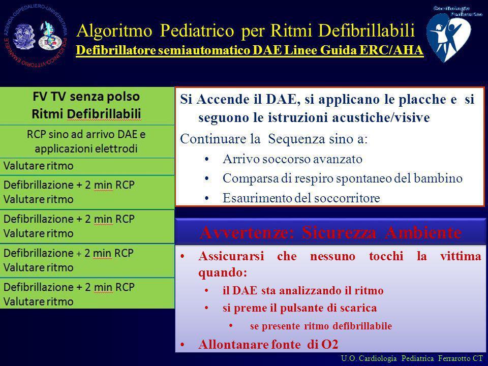 U.O. Cardiologia Pediatrica Ferrarotto CT Si Accende il DAE, si applicano le placche e si seguono le istruzioni acustiche/visive Continuare la Sequenz