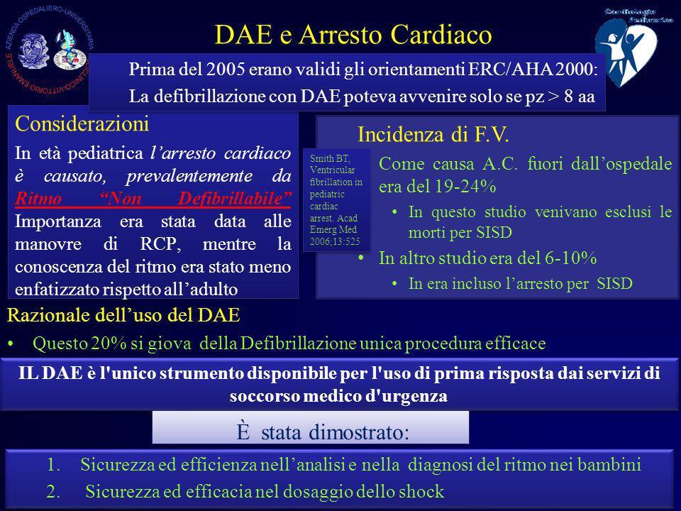 U.O. Cardiologia Pediatrica Ferrarotto CT Considerazioni In età pediatrica larresto cardiaco è causato, prevalentemente da Ritmo Non Defibrillabile Im