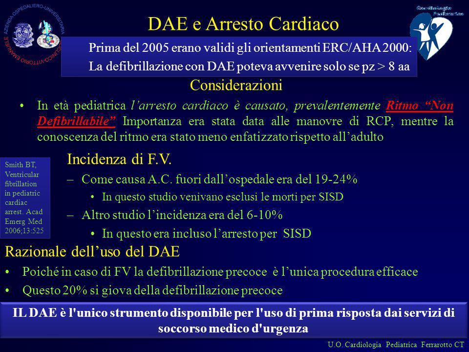 U.O. Cardiologia Pediatrica Ferrarotto CT Considerazioni In età pediatrica larresto cardiaco è causato, prevalentemente Ritmo Non Defibrillabile Impor