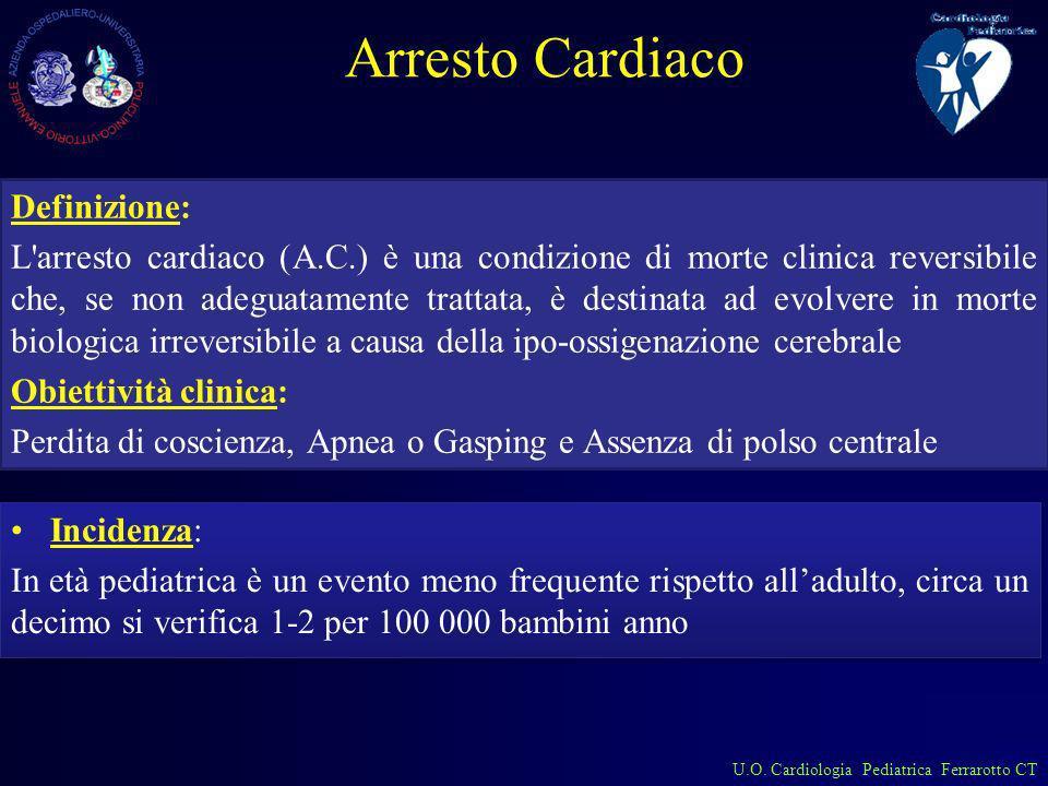 U.O. Cardiologia Pediatrica Ferrarotto CT Incidenza: In età pediatrica è un evento meno frequente rispetto alladulto, circa un decimo si verifica 1-2