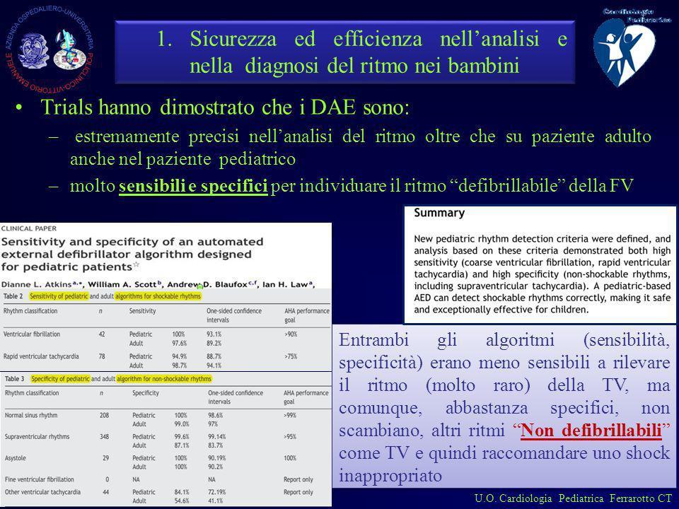 U.O. Cardiologia Pediatrica Ferrarotto CT Trials hanno dimostrato che i DAE sono: – estremamente precisi nellanalisi del ritmo oltre che su paziente a