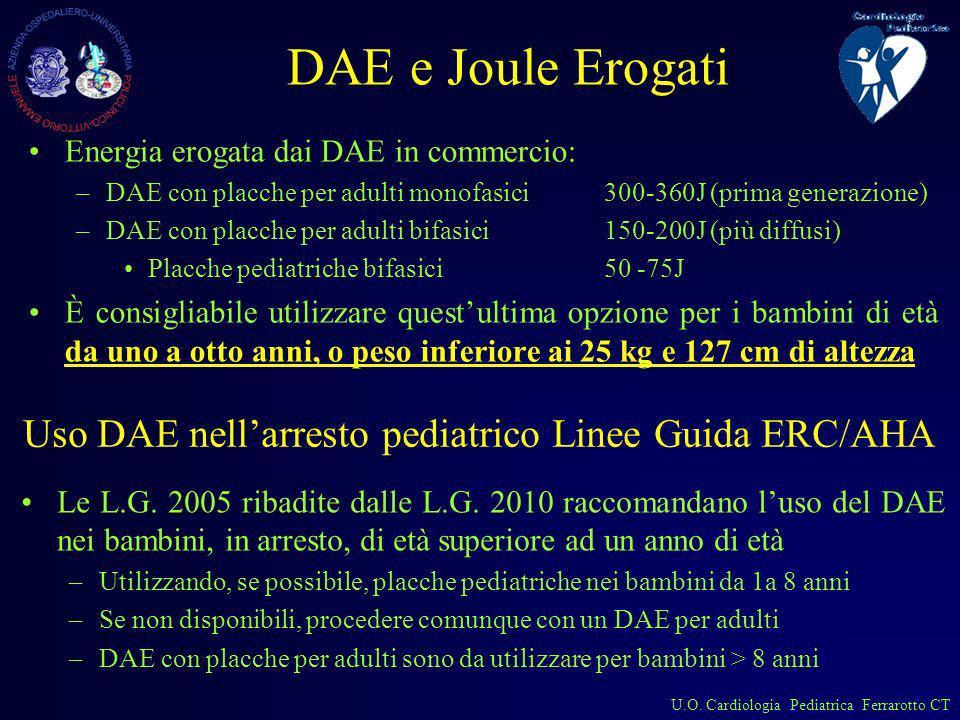U.O. Cardiologia Pediatrica Ferrarotto CT Energia erogata dai DAE in commercio: –DAE con placche per adulti monofasici 300-360J (prima generazione) –D