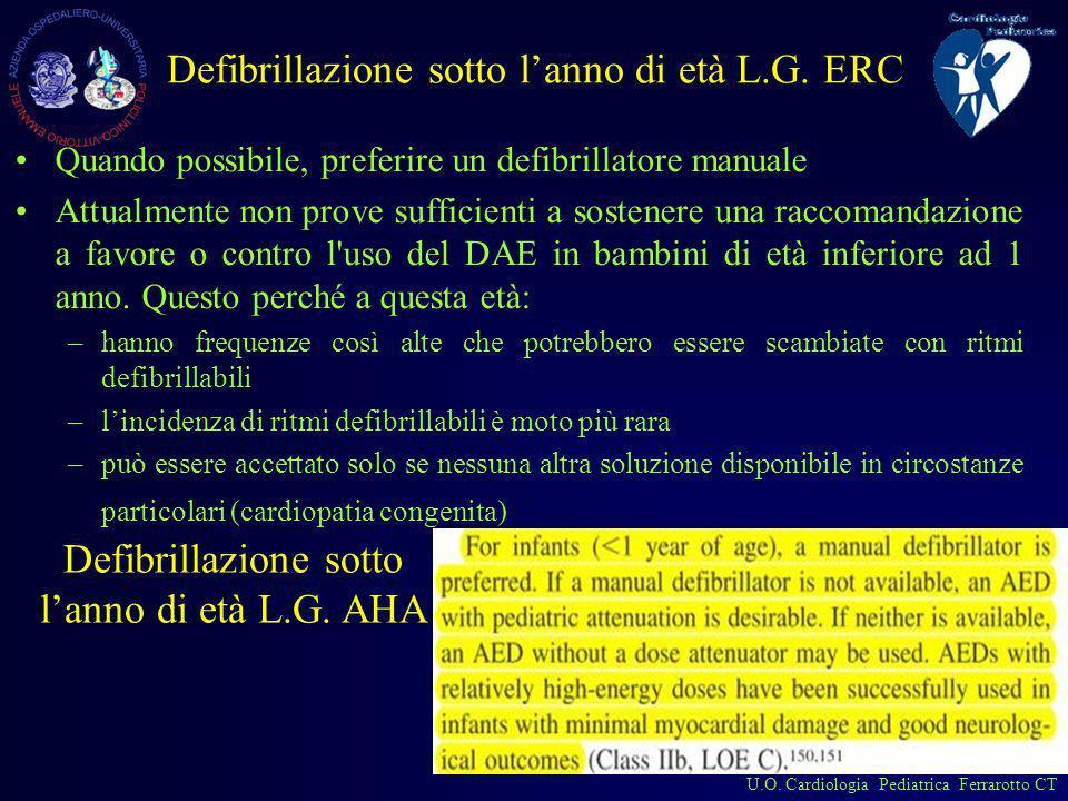 U.O. Cardiologia Pediatrica Ferrarotto CT Defibrillazione sotto lanno di età L.G. ERC Quando possibile, preferire un defibrillatore manuale Attualment