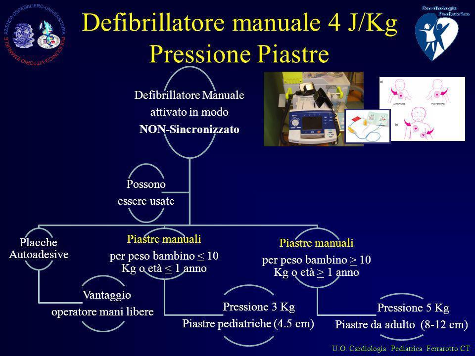 U.O. Cardiologia Pediatrica Ferrarotto CT Defibrillatore manuale 4 J/Kg Pressione Piastre Defibrillatore Manuale attivato in modo NON-Sincronizzato Pl