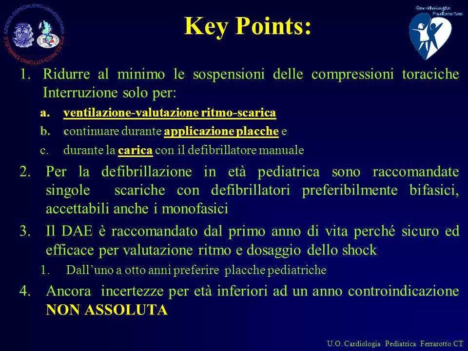 U.O. Cardiologia Pediatrica Ferrarotto CT Key Points: 1.Ridurre al minimo le sospensioni delle compressioni toraciche Interruzione solo per: a.ventila