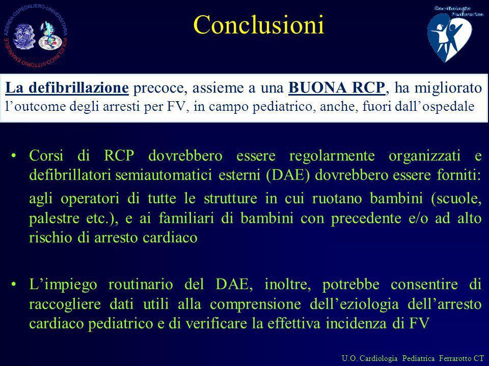 U.O. Cardiologia Pediatrica Ferrarotto CT Conclusioni Corsi di RCP dovrebbero essere regolarmente organizzati e defibrillatori semiautomatici esterni