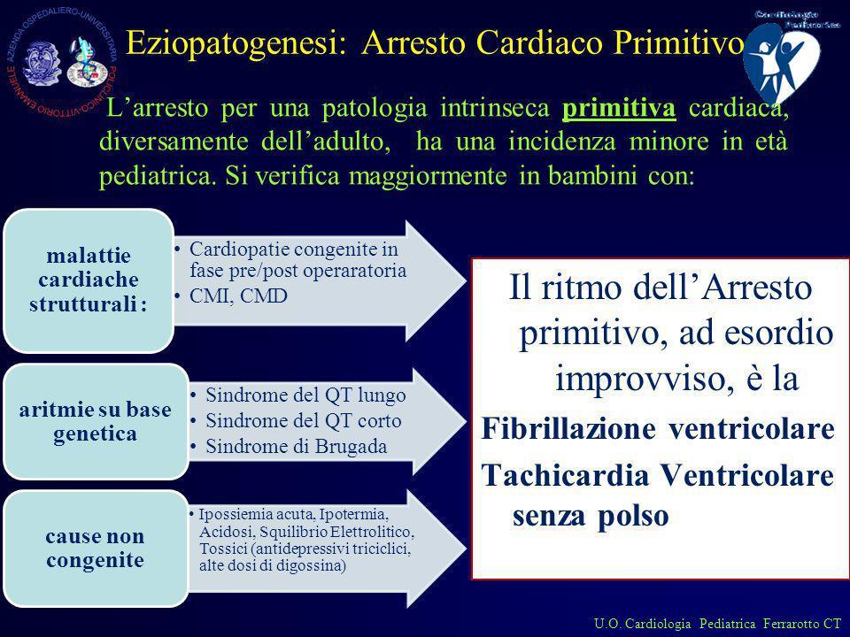 U.O. Cardiologia Pediatrica Ferrarotto CT Eziopatogenesi: Arresto Cardiaco Primitivo Larresto per una patologia intrinseca primitiva cardiaca, diversa