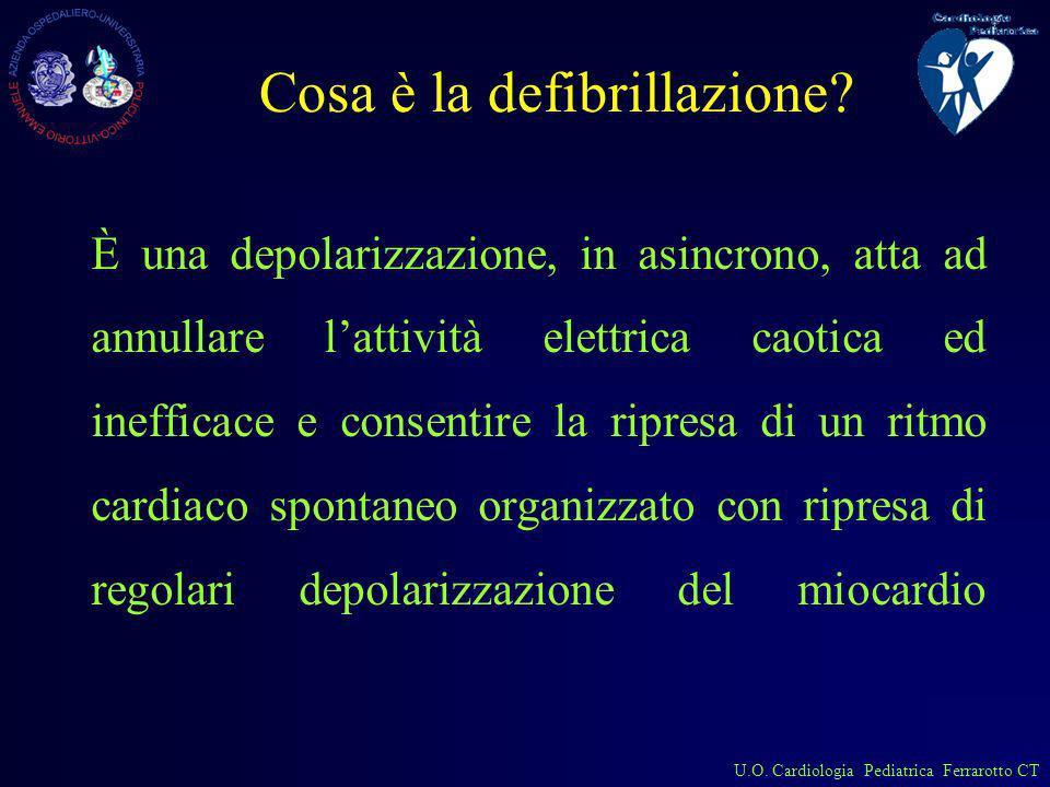 U.O. Cardiologia Pediatrica Ferrarotto CT Cosa è la defibrillazione? È una depolarizzazione, in asincrono, atta ad annullare lattività elettrica caoti