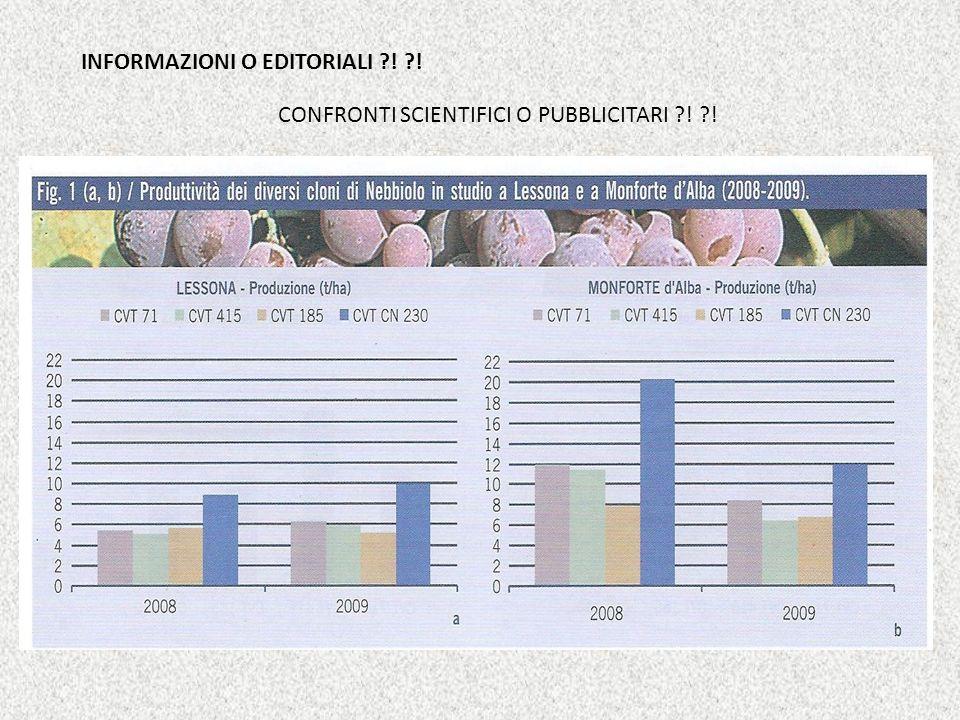 INFORMAZIONI O EDITORIALI ! ! CONFRONTI SCIENTIFICI O PUBBLICITARI ! !