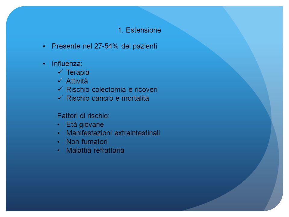 1. Estensione Presente nel 27-54% dei pazienti Influenza: Terapia Attività Rischio colectomia e ricoveri Rischio cancro e mortalità Fattori di rischio