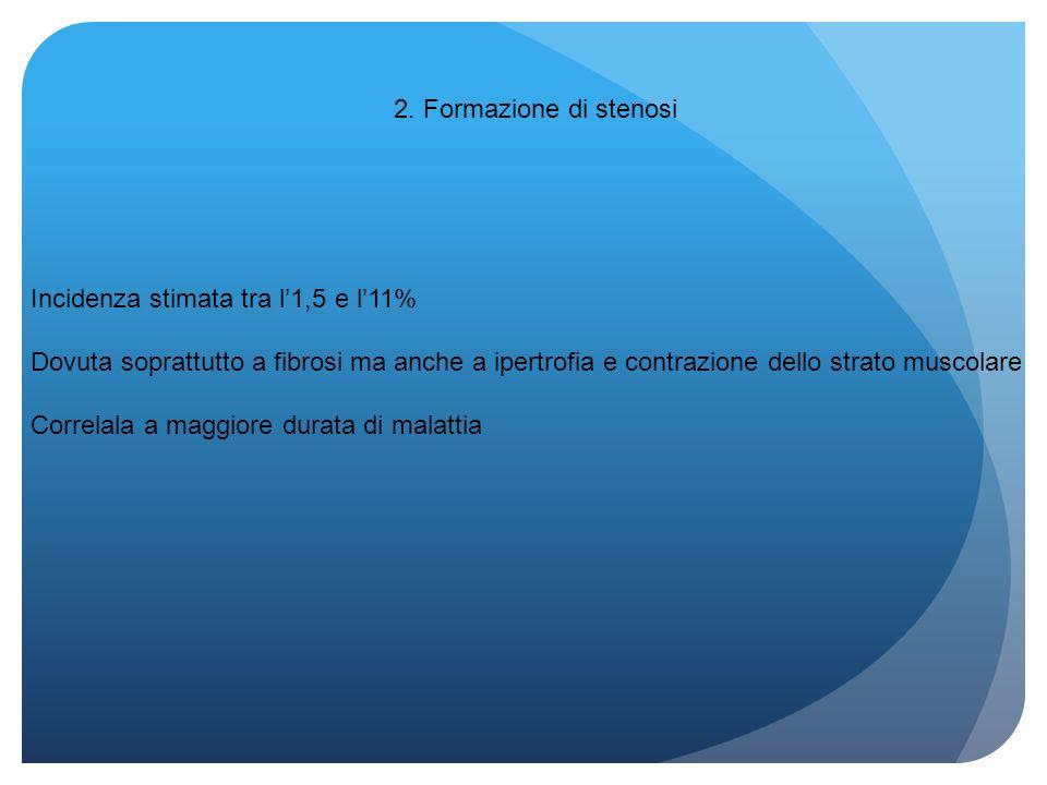 2. Formazione di stenosi Incidenza stimata tra l1,5 e l11% Dovuta soprattutto a fibrosi ma anche a ipertrofia e contrazione dello strato muscolare Cor