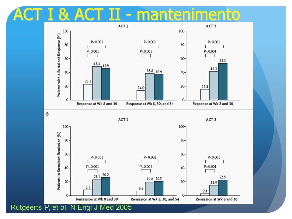 Rutgeerts P, et al. N Engl J Med 2005 ACT I & ACT II - mantenimento