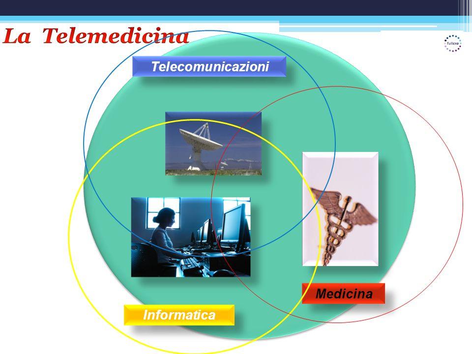 Definizione del termine Telemedicina concordata dalla CEE Con il termine di Telemedicina si intende lintegrazione, il monitoraggio e la gestione dei pazienti, nonché l educazione degli stessi e del personale sanitario, usando sistemi che consentano un pronto accesso alla consulenza di esperti ed alle informazioni del paziente, indipendentemente da dove l individuo, o le informazioni, risiedano