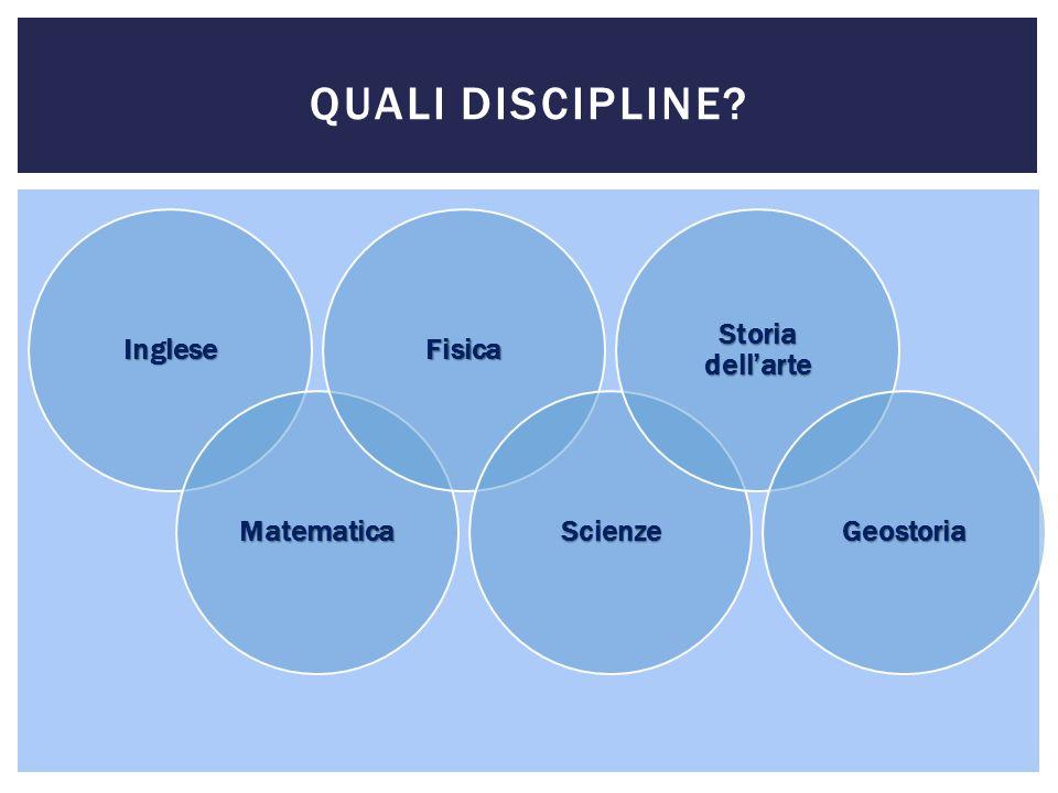 QUALI DISCIPLINE? Inglese Matematica Fisica Scienze Storia dellarte Geostoria