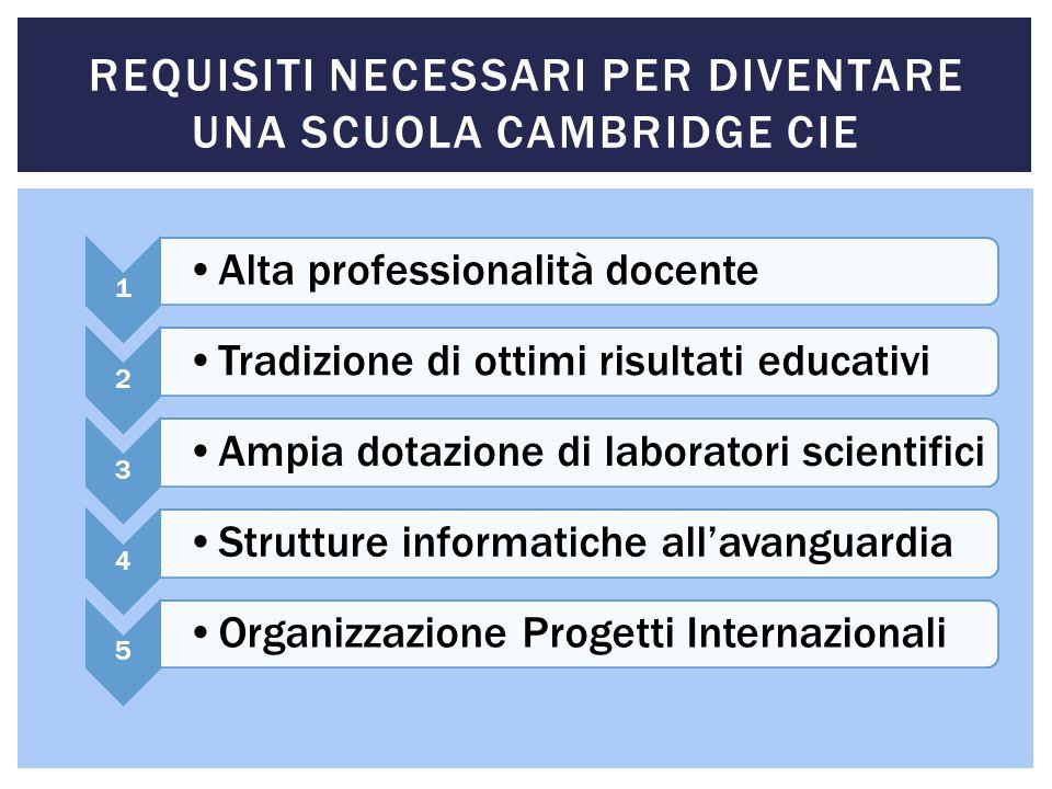 …..ED ANCORA Il Liceo Rummo è anche Centro accreditato per la Preparazione delle certificazioni ESOL dellUniversità di Cambridge PET, FCE, CAE, IELTS.