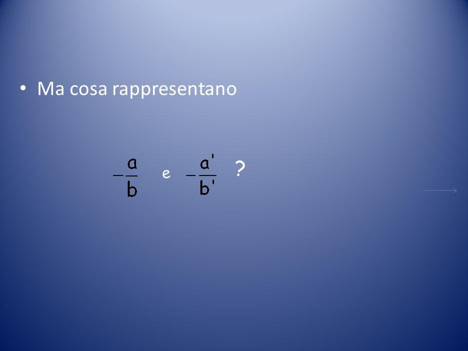 Concludiamo che se due rette hanno lo stesso coefficiente angolare sono parallele e viceversa È il coefficiente angolare di r