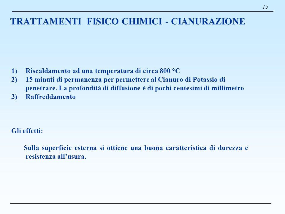 TRATTAMENTI FISICO CHIMICI - CIANURAZIONE 15 1)Riscaldamento ad una temperatura di circa 800 °C 2)15 minuti di permanenza per permettere al Cianuro di