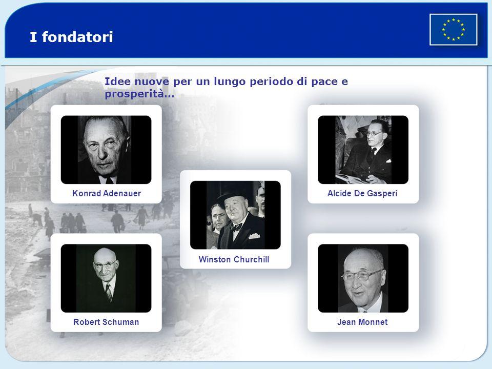 I fondatori Idee nuove per un lungo periodo di pace e prosperità… Konrad Adenauer Robert Schuman Winston Churchill Alcide De Gasperi Jean Monnet