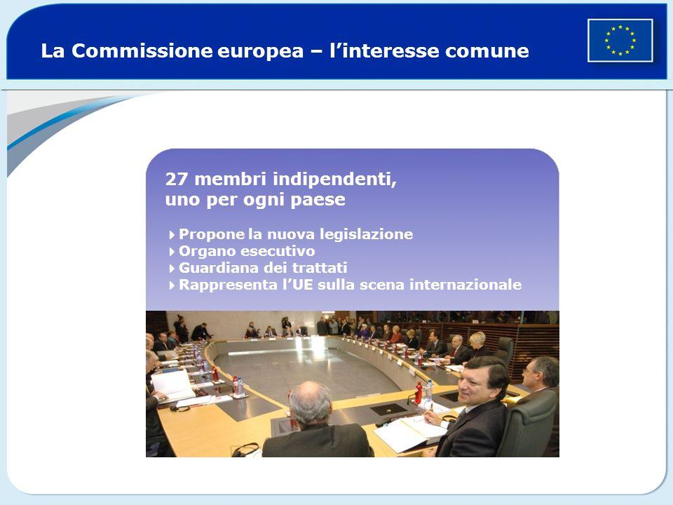 La Commissione europea – linteresse comune 27 membri indipendenti, uno per ogni paese Propone la nuova legislazione Organo esecutivo Guardiana dei trattati Rappresenta lUE sulla scena internazionale