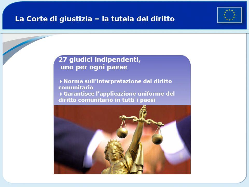 La Corte di giustizia – la tutela del diritto 27 giudici indipendenti, uno per ogni paese Norme sullinterpretazione del diritto comunitario Garantisce lapplicazione uniforme del diritto comunitario in tutti i paesi