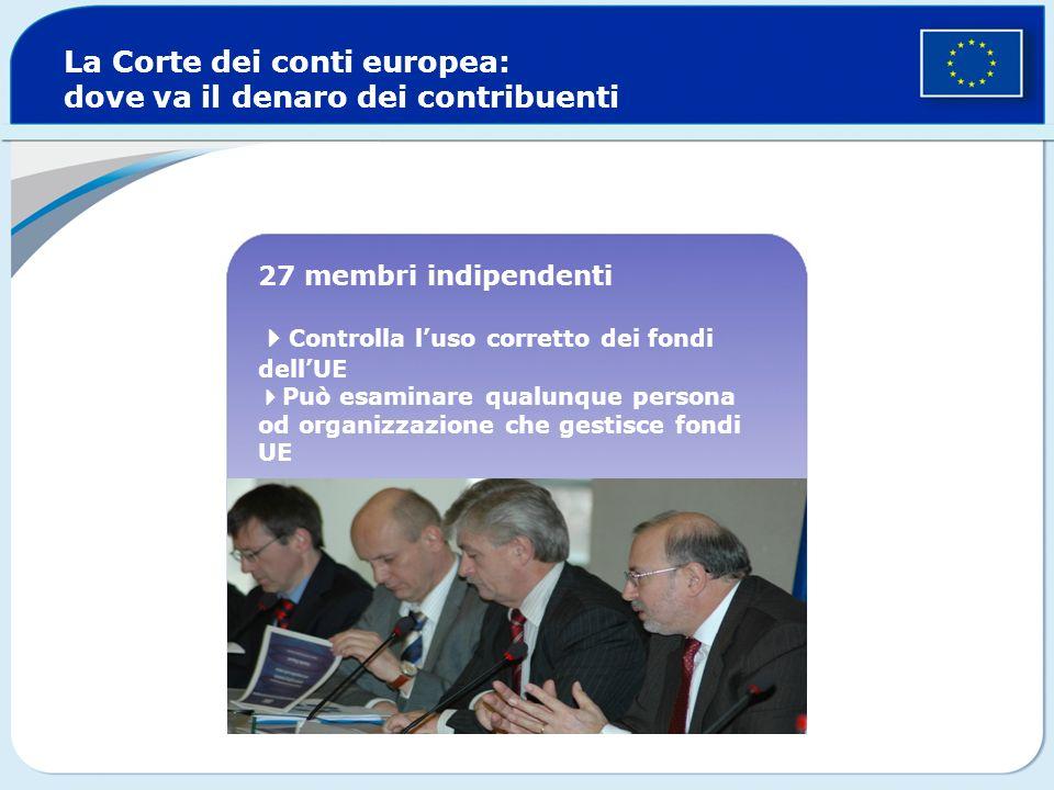 La Corte dei conti europea: dove va il denaro dei contribuenti 27 membri indipendenti Controlla luso corretto dei fondi dellUE Può esaminare qualunque