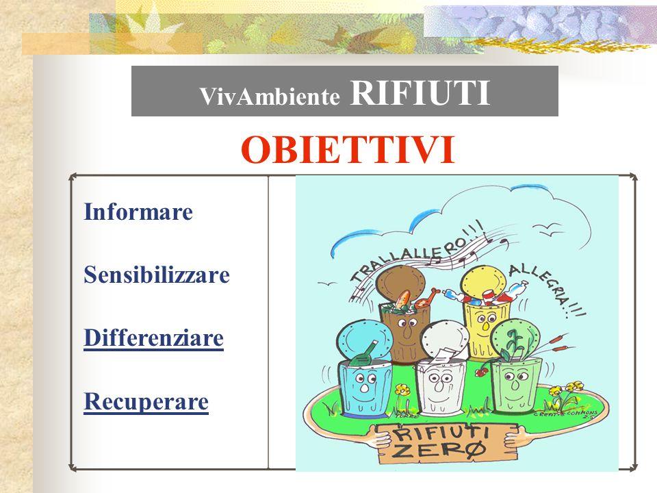 VivAmbiente RIFIUTI OBIETTIVI Informare Sensibilizzare Differenziare Recuperare