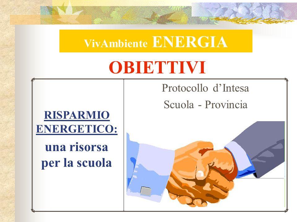VivAmbiente ENERGIA OBIETTIVI Protocollo dIntesa Scuola - Provincia RISPARMIO ENERGETICO: una risorsa per la scuola