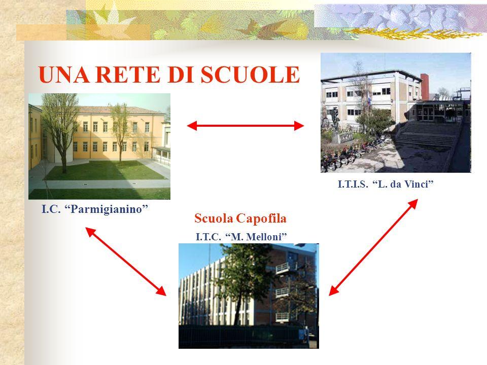 I.C. Parmigianino I.T.I.S. L. da Vinci I.T.C. M. Melloni UNA RETE DI SCUOLE Scuola Capofila