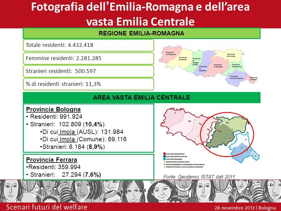 Fotografia dellEmilia-Romagna e dellarea vasta Emilia Centrale Totale residenti: 4.432.418Femmine residenti: 2.281.285Stranieri residenti: 500.597% di
