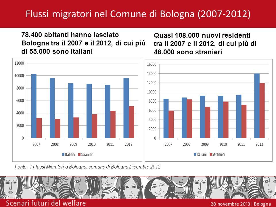 Flussi migratori nel Comune di Bologna (2007-2012) 5 78.400 abitanti hanno lasciato Bologna tra il 2007 e il 2012, di cui più di 55.000 sono italiani