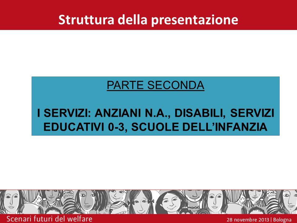 Struttura della presentazione 9 PARTE SECONDA I SERVIZI: ANZIANI N.A., DISABILI, SERVIZI EDUCATIVI 0-3, SCUOLE DELLINFANZIA